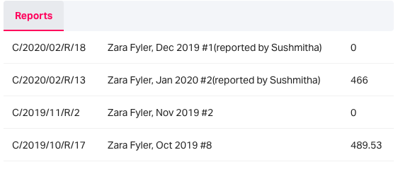 Report name in Fyle dashboard